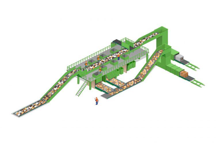 Producción de plásticos reciclados Post-Consumo